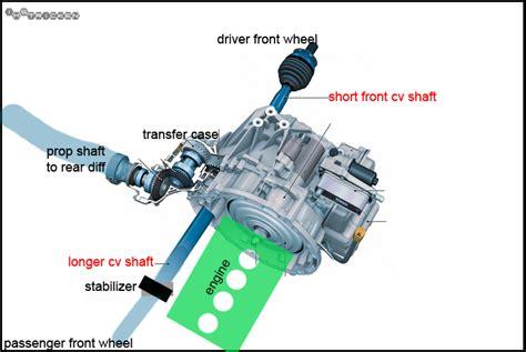 2008 jeeppass transmission fluid cvt transmission schematic cvt free engine image for