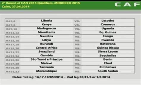 Calendrier Can 2015 Football Can 2015 L Alg 233 Rie Dans Un Groupe B Abordable