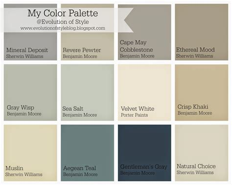 sherwin williams color schemes whole house color palette evolution of style