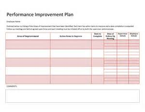 plan for improvement template 40 performance improvement plan templates exles