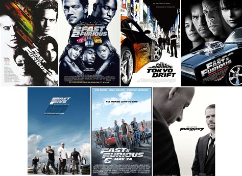 Films Zoals Fast And Furious | the 10 coolest cars from the fast furious movies