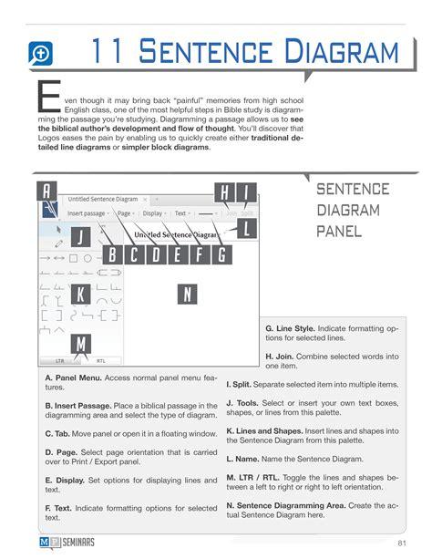 sentence diagramming tool free sentence diagramming tool 28 images free sentence