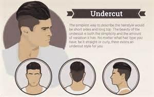 comment si une coupe de cheveux nous va