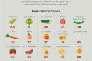 food low calorie foods