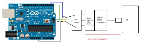 arduino data diode data diode rs232 28 images rs232 is max232 is needed electrical engineering stack exchange