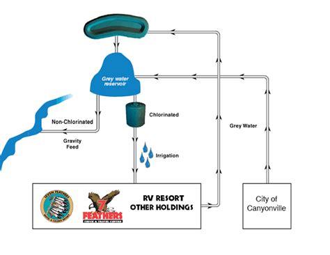 flowchart components flowchart components 28 images process flowchart