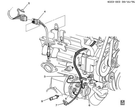 motor repair manual 1998 buick riviera spare parts catalogs service manual replace engine coolant temperature sensor 1995 buick riviera 1997 chevy