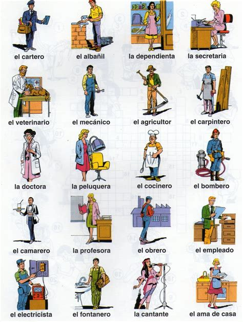 imagenes de profesiones en ingles y español las profesiones aprendo espa 241 ol