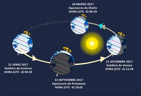 imagenes solsticio invierno solsticio de invierno la fecha y hora que chile cambiar 225