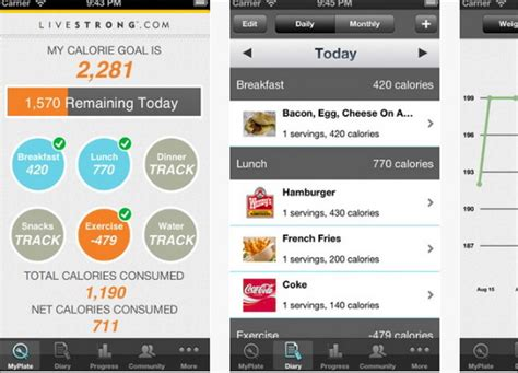 1 weight loss app helpful iphone apps for weight loss blissplan