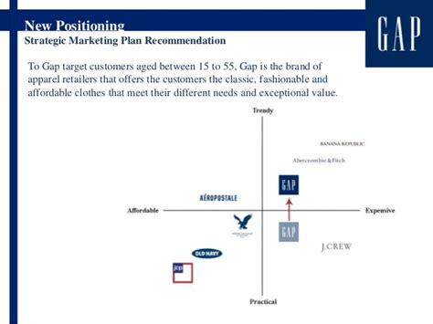 the gap a radical plan to win in and books gap new segmentation integrated marketing plan