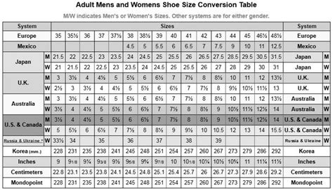 International shoe size conversion length and width charts