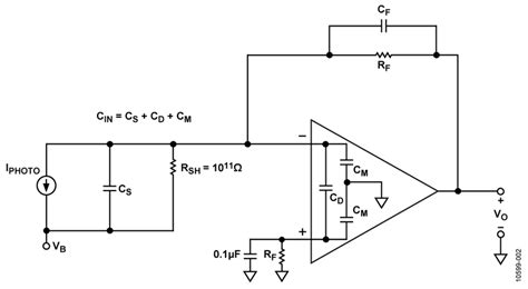 a note on photodiode cn0272 circuit note analog devices