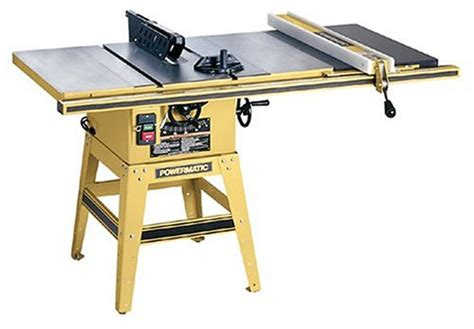 best contractor table saw reviews 2016 2017