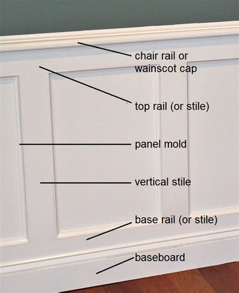 Where Can I Buy Wainscoting Panels Best 25 Wainscoting Ideas On Wainscoting