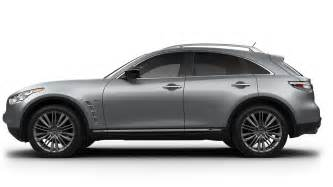 Infiniti Of Omaha Infiniti Of Omaha Is A Infiniti Dealer Selling New And