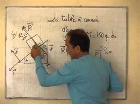 Plan Incliné Avec Frottement by Dynamique Ii 3 Exercice Solide Sur Plan Inclin 233 Sans