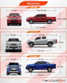 Ford Ranger Dimensions 2016 Toyota Hilux Vs Isuzu D Max Vs Ford Ranger