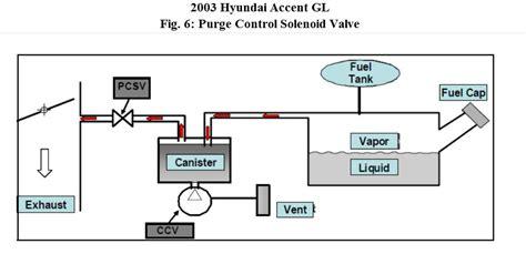 hyundai accent fuel system diagram 2003 hyundai elantra