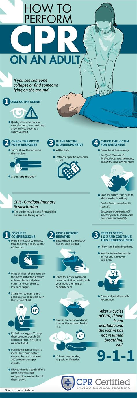 how to give a cpr 64 best images about safety on