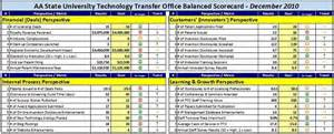 jack spain s blog a balanced scorecard template for tech
