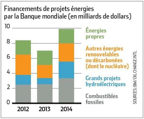 si鑒e de la banque mondiale en 2014 la banque mondiale a financ 233 davantage de projets