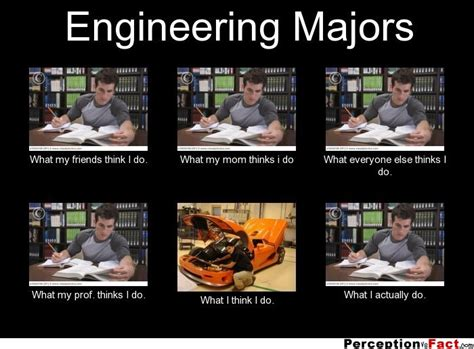 Mechanical Engineer Meme - engineering majors what people think i do what i really do perception vs fact