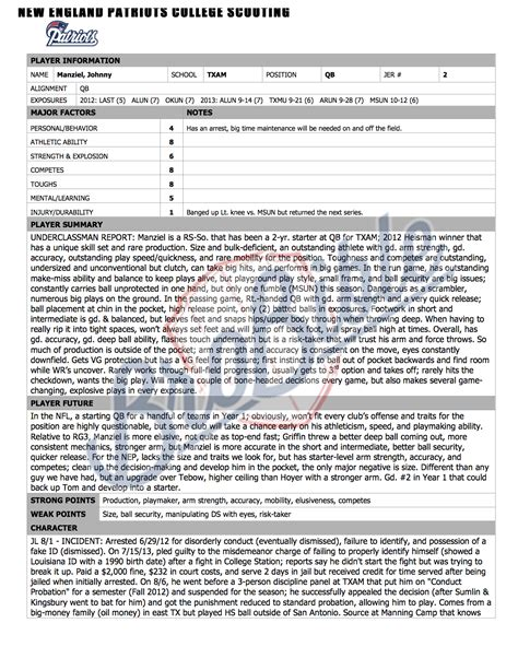 soccer team scouting report template patriots scouting report on johnny manziel leaks photos