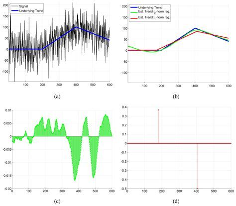 Obst 520 Research Paper by Obst 520 Research Paper Bamboodownunder