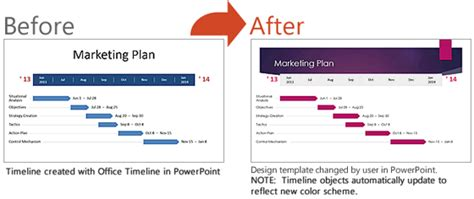 office timeline make professional powerpoint timelines