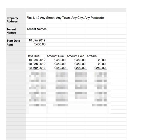 rent schedule sheet rent card grl landlord association