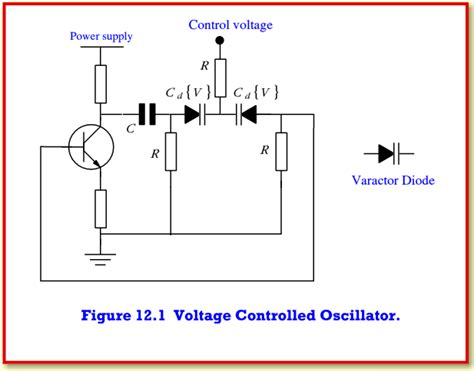 varactor diode application notes varactor diode forward bias 28 images diode circuit notes 28 images 5v archives rlabs zener