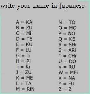knowcrazy your name in japanese