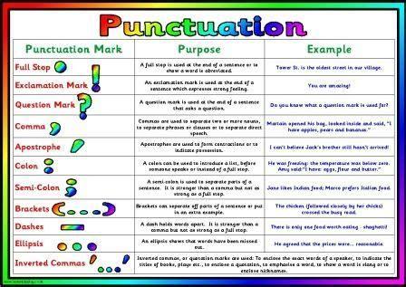 printable grammar games ks2 free printable grammar posters literacy resources