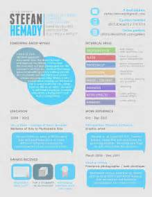 Creative Resume by My Creative Resume By Slitchz On Deviantart