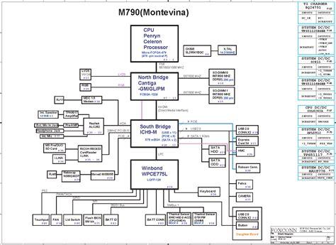 motherboard diagram motherboard block diagram wiring diagram schemes