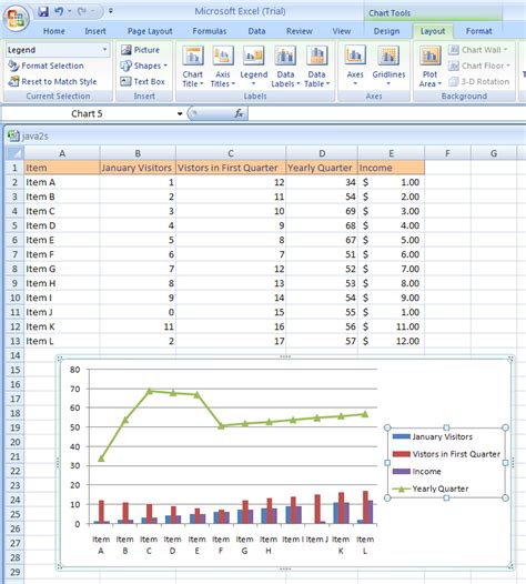 isotope layout mode none excel change chart gridlines none or major gridlines or