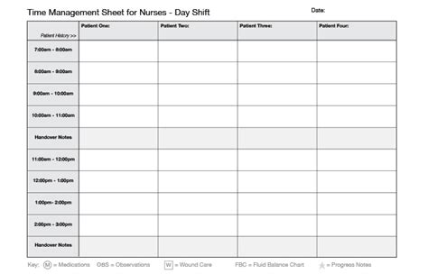 time management grid template time management for nurses a day planner ausmed