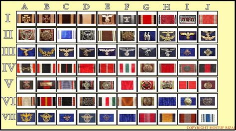 Ww2 Awards And Decorations by Jerman Daftar Ribbon Bar Pita Medali Jerman Dari