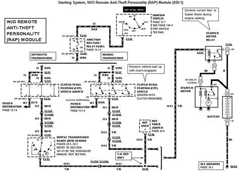 boat wiring schematic wiring diagram