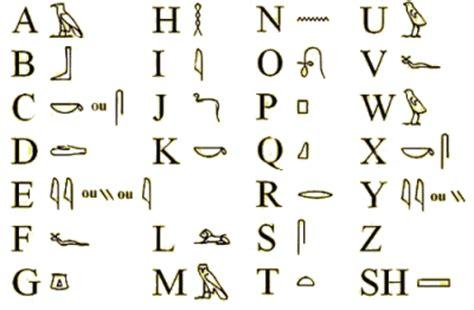 imagenes letras egipcias informa 199 195 o e educa 199 195 o traduza seu nome para hier 243 glifo