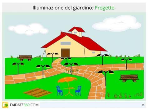 impianto illuminazione giardino fai da te oltre 1000 idee su illuminazione giardino esterno su