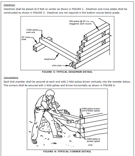 retaining wall detail pressure treated timber retaining wall pinterest retaining walls