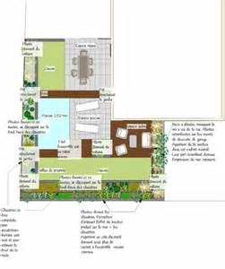 plan de jardin en ligne gratuit obasinc