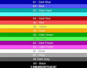 color code from image bukkit colour codes tutorials and faqs server support