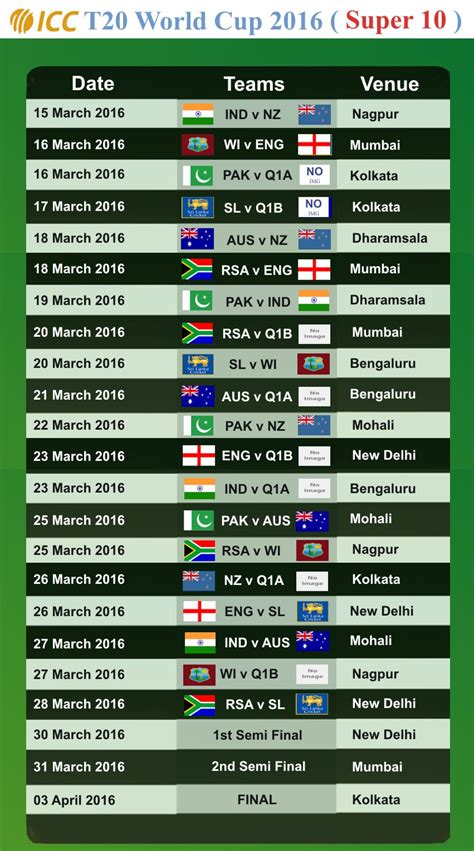 section x sports schedule icc world cup t20 2016 super 10 schedule fixtures
