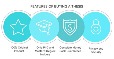 buy dissertations buy a thesis from supremedissertations top service 2018