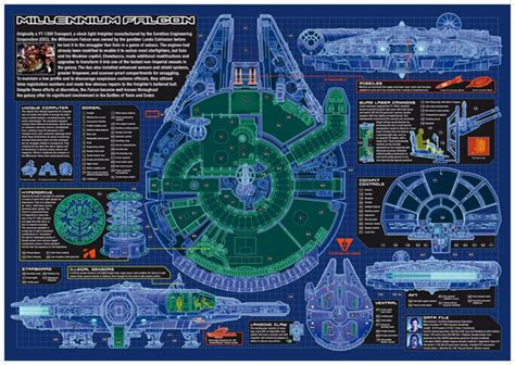 millenium falcon deck plans blueprints schematics and diagrams cool mffanrodders