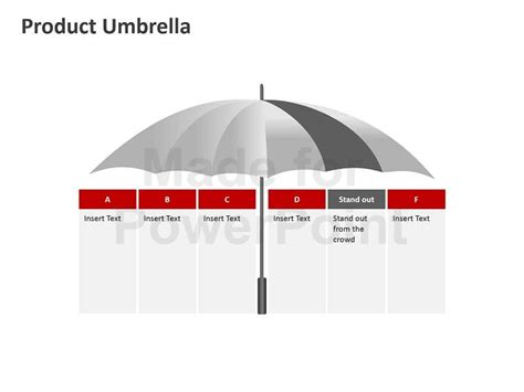 umbrella pattern antenna ppt umbrella illustrations editable powerpoint template