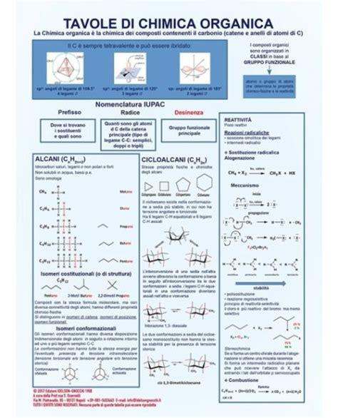 tavola periodica iupac tavola periodica degli elementi iupac edizioni idelson